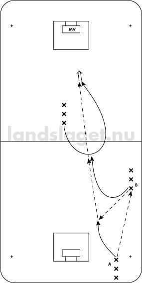 8:an steg 3