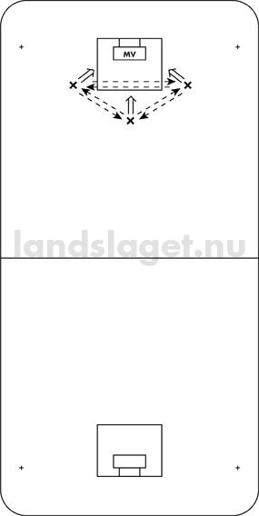 sidledsförflyttningar - triangel